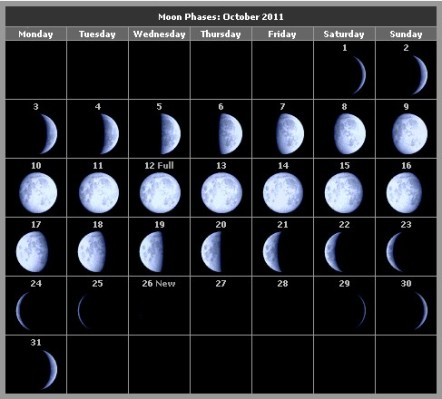october moon calendar